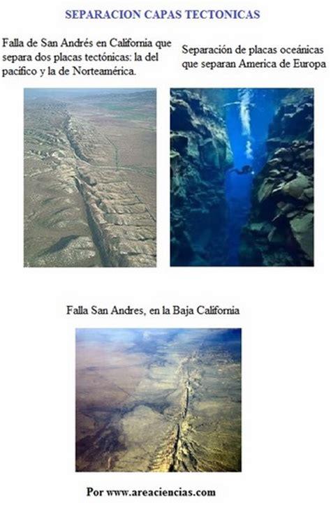 imagenes deslizantes html placas tectonicas que son tipos movimientos y consecuencias
