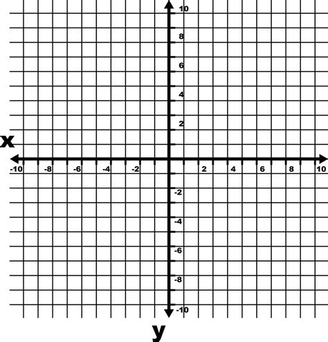 free graph free coordinate graph coloring pages
