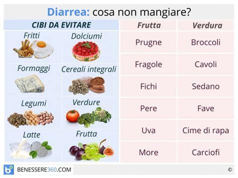gastrite cronica alimentazione consigliata farinacei elenco cerca con benessere dietas