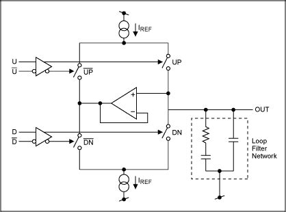 phase detector circuit diagram phase detector circuit diagram pass pfd expert icon an