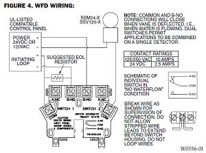 Brake Failure Indicator With Alarm System Pdf Alarm Wiring For More Complete Home Security