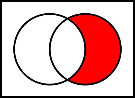 complement venn diagram complement set theory