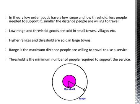 geografika nusantara an application of central place theory