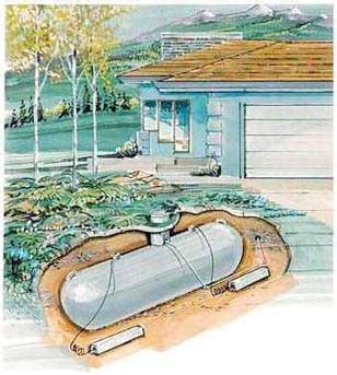 anode systems co. underground pipe and propane tank