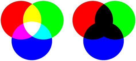 add color adding color to your design windows developer