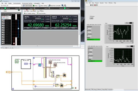 reading ls solved data loss in lv when reading keyence ls 9501 measurements via dll wrapper discussion