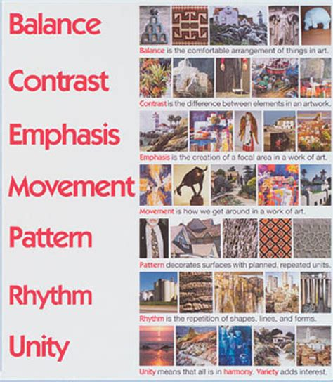 emphatic organizational pattern 1000 images about photo of the day on pinterest