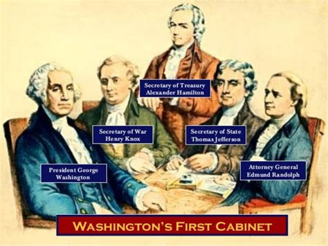 Who Created The Of The Cabinet by New Republic Timeline Timetoast Timelines