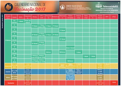 Calend Nacional De Vacina O 2017 Tabela Vacinal Vers 227 O 2017 Atualizada Telessa 250 Ders Ufrgs