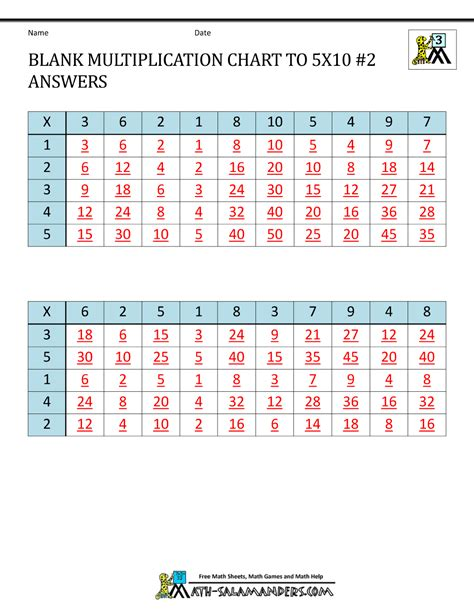 time table games for 3rd graders multiplication chart for 3rd graders blank
