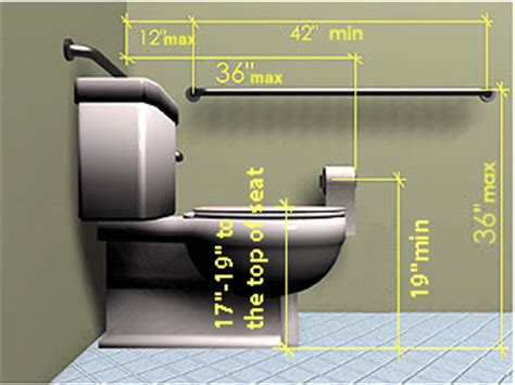 placement of toilet paper holders in bathrooms a primer on accessible design