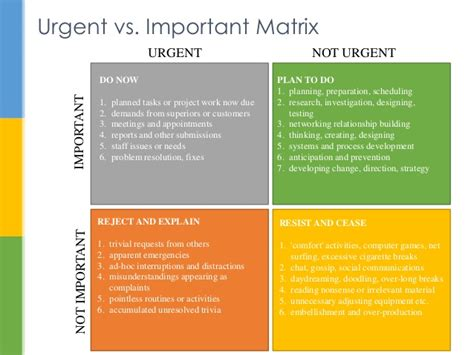 important urgent matrix template urgent vs important matrix urgent not urgent not