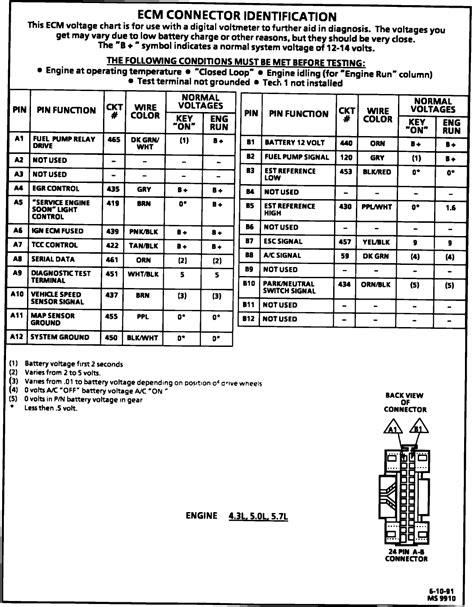 92 Chevy computer diagram