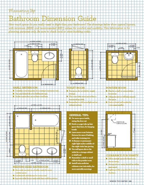 small bathroom dimensions right sizing your home how to make your house fit your