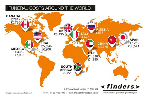 Find Around The World Funeral Costs Around The World Infographic Find Missing Heirs Beneficiaries