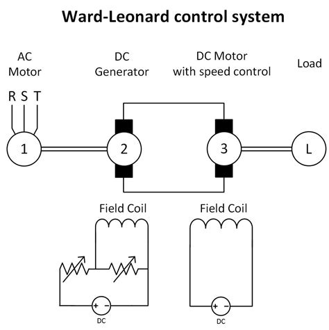 earth leakage circuit breaker wiring diagram earth just
