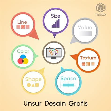 fungsi layout dalam desain grafis 7 unsur design grafis jasa pembuatan web desain grafis