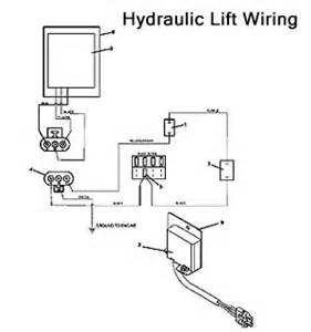 car hoist wiring diagram direct lift pro park 7 wiring diagram schematics