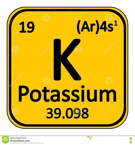 potassio tavola periodica icona potassio dell elemento di tavola periodica