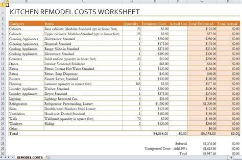building new house checklist renovation spreadsheet template spreadsheet templates for