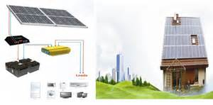 home solar power system home solar system product pics about space