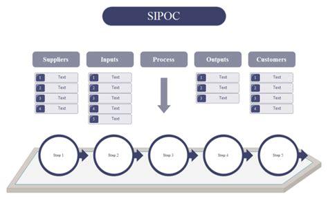 Simple SIPOC   Free Simple SIPOC Templates
