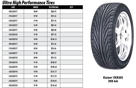 Dishwasher: Kenda tires