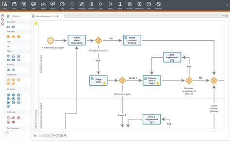 workflow dashboard sle claim workflow