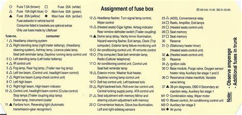 Sl500 Fuse Box Diagram Machine Repair Manual