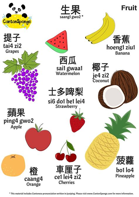 new year song in cantonese best 25 learn cantonese ideas on cantonese