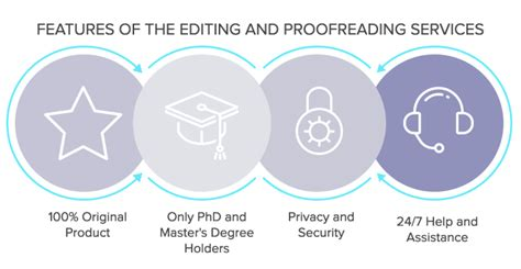 dissertation proofreading services thesis editing service brisbane word assignments for