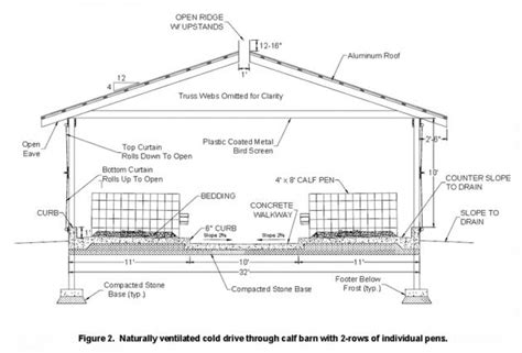 Simple Floor Plan Designer by Role Of Facility Design And Ventilation On Calf Health