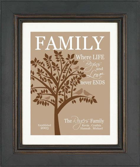 Family Tree Gift Names Personalized Established Date Print