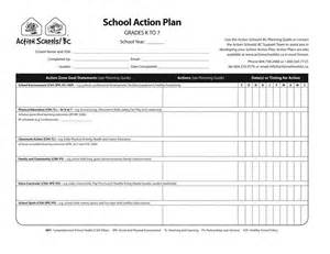 plan of action template e commercewordpress