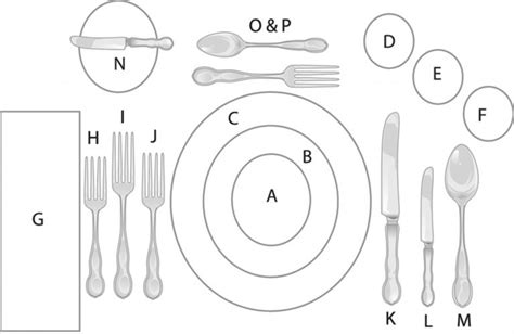 how to set a table for dinner properly canap 233 prim proper tablesetting etiquette