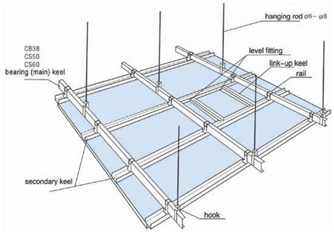 False Ceiling Details by Suspended Gypsum Ceiling Detail Integralbook