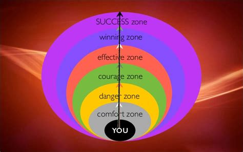 comfort zone and courage zone basic 101 in mlm