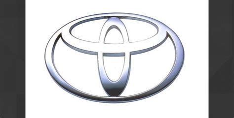 Can You Name The Car Brand Based On The Logo? | BrainFall W Car Logo Name