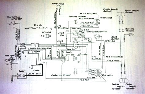 g1800 kubota wiring diagram kubota 4 wheel steer lawn