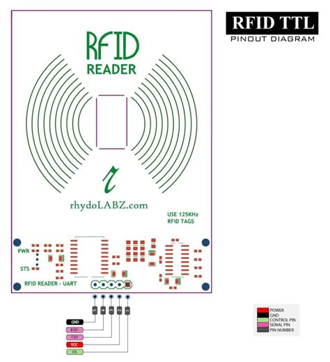 rfid reader khz serial ttl hookup guide