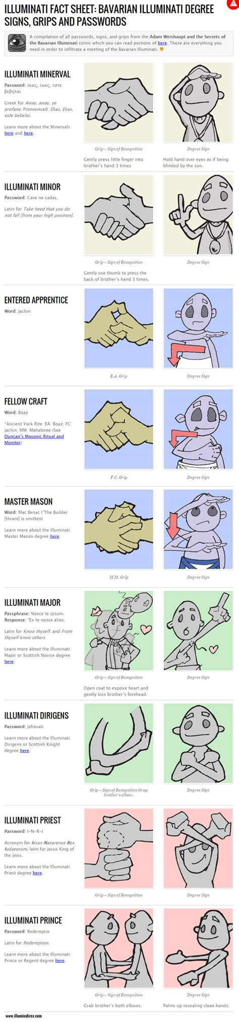 illuminati signs with bavarian illuminati secret handshakes and signs