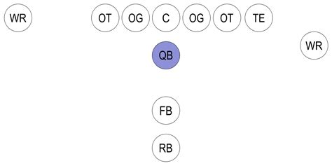 file football formation qb svg wikimedia commons