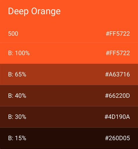 deep orange color color style wear design guidelines