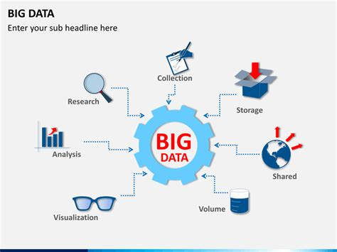 Big Data Powerpoint Template Sketchbubble Data Ppt Templates Free