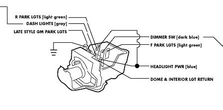 28 1970 chevelle headlight switch wiring diagram