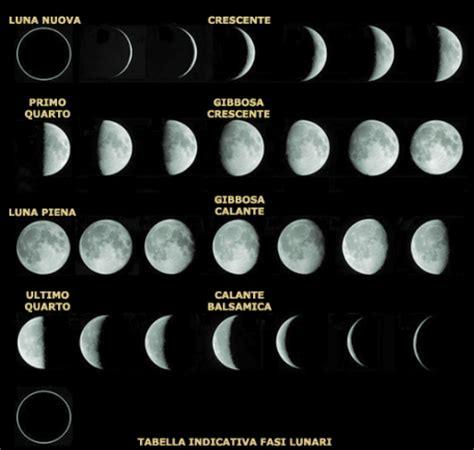 tavole di marea civitavecchia fasi lunari 2016 calendar template 2016