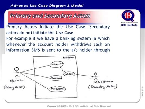 Use Diagram For Payment Of Electricity Bill
