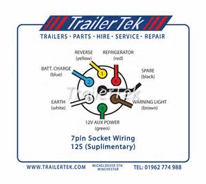 7 way trailer connector wiring diagram get wiring diagram free