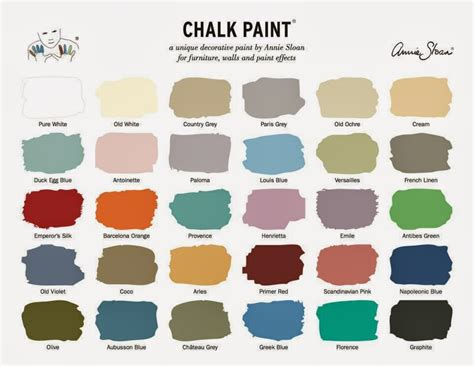 chalk paint using 2 colors chalk paint newsonair org