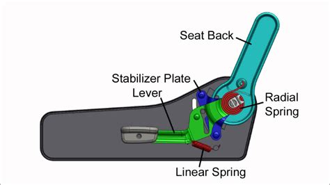 how a recliner works how it works seat back adjuster youtube